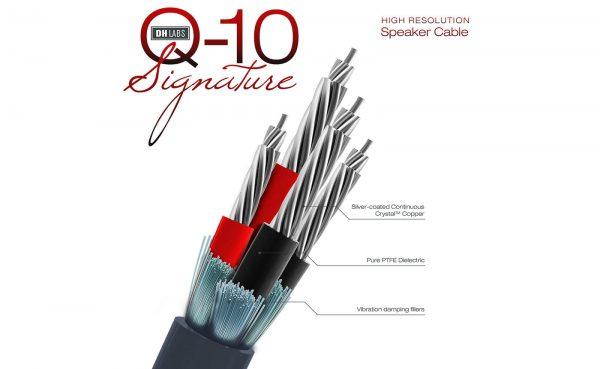 Акустический кабель DH LABS Q-10 SIGNATURE